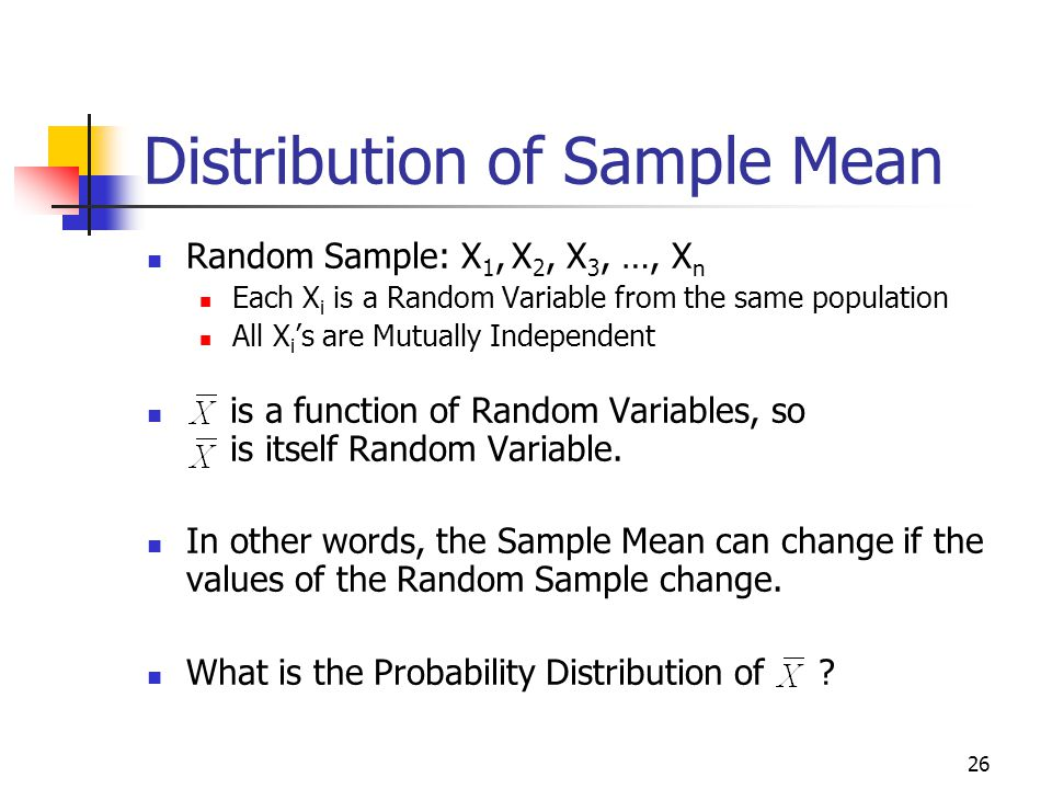 Distribution of Sample Mean