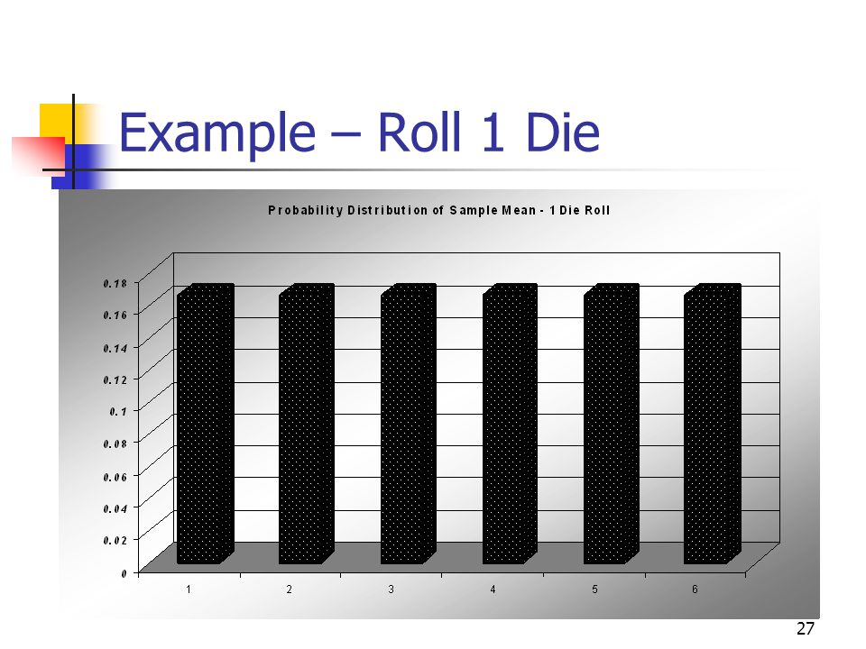 Example – Roll 1 Die Math 10 - Chapter 5 Slides