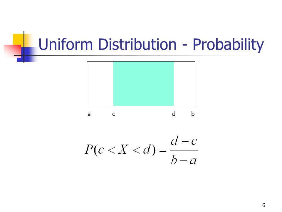 Uniform Distribution - Probability