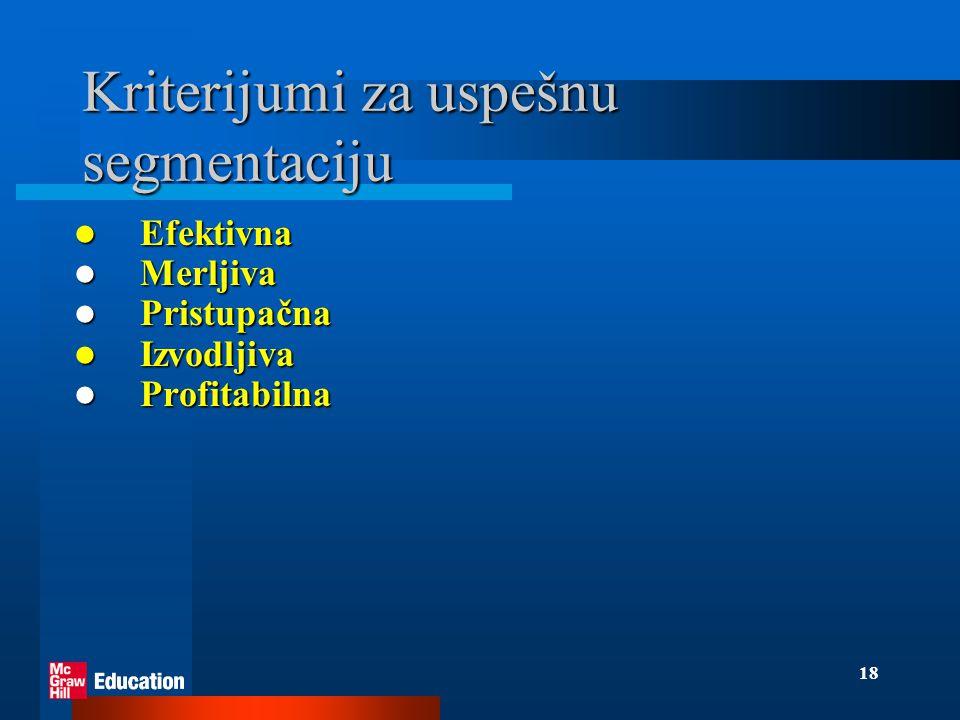 Kriterijumi za uspešnu segmentaciju