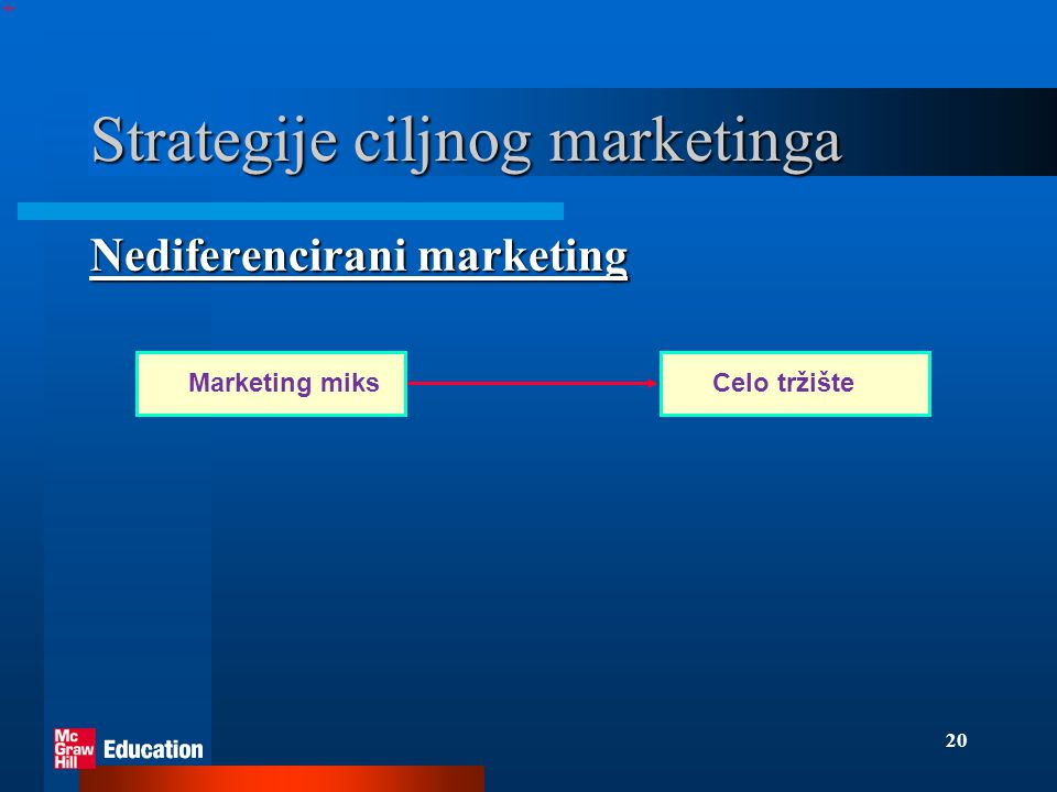 Strategije ciljnog marketinga