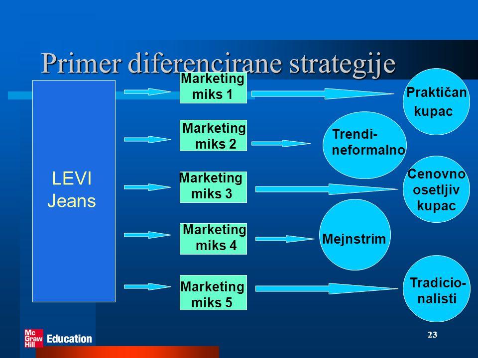 Primer diferencirane strategije