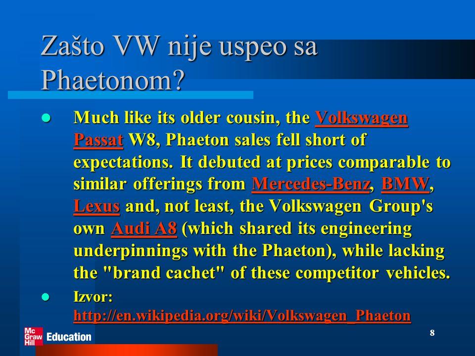 Zašto VW nije uspeo sa Phaetonom