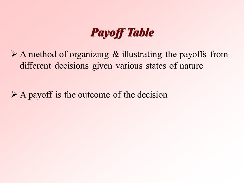 Payoff Table A method of organizing & illustrating the payoffs from different decisions given various states of nature.