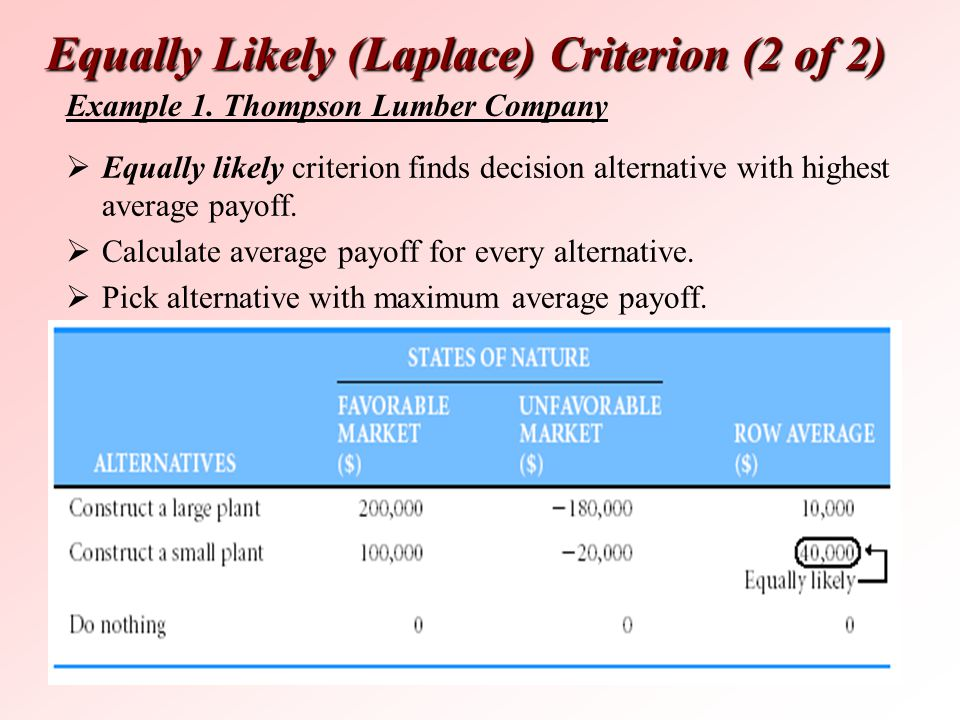 Equally Likely (Laplace) Criterion (2 of 2)