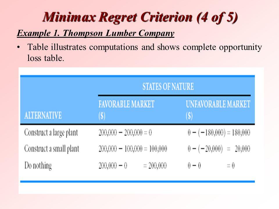 Minimax Regret Criterion (4 of 5)