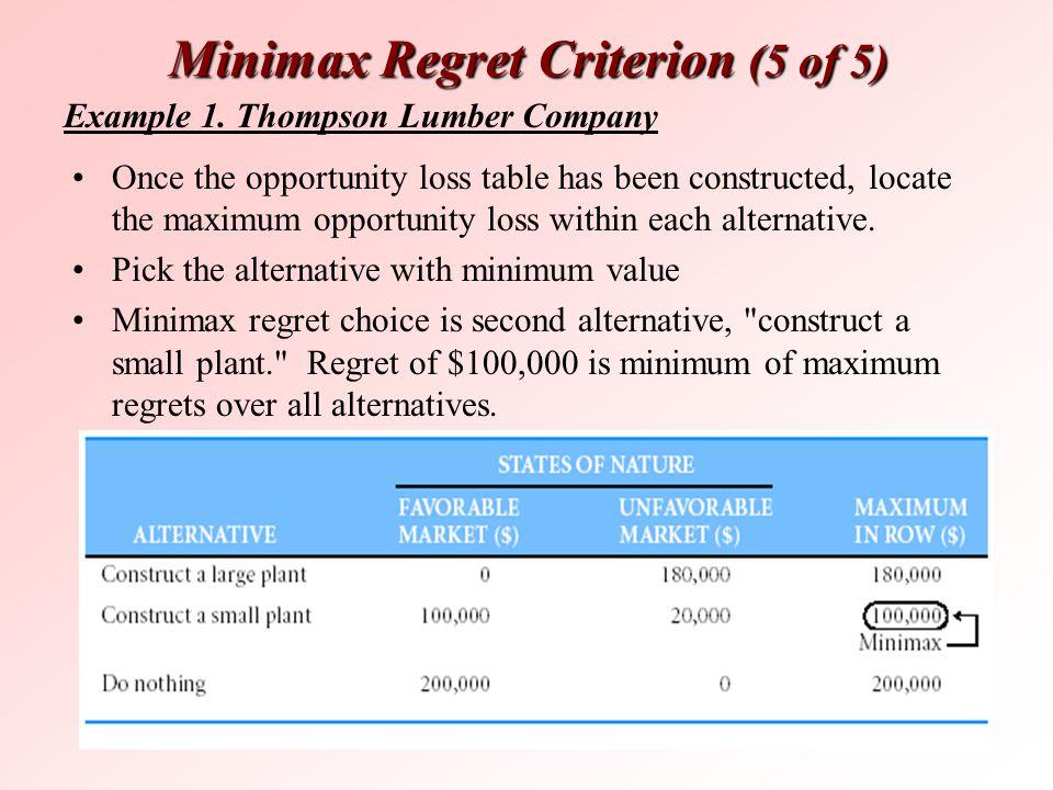 Minimax Regret Criterion (5 of 5)