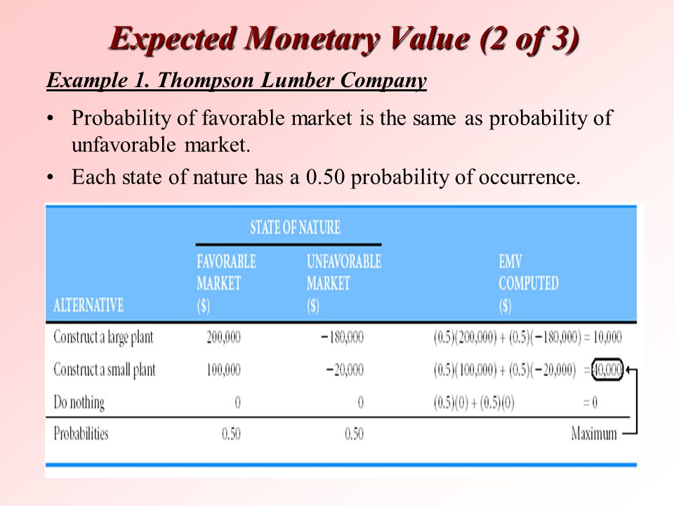Expected Monetary Value (2 of 3)