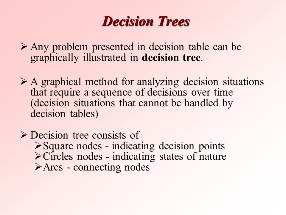 Decision Trees Any problem presented in decision table can be graphically illustrated in decision tree.