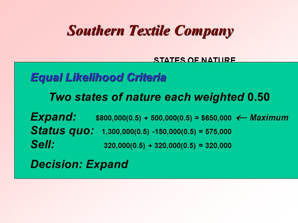 Southern Textile Company