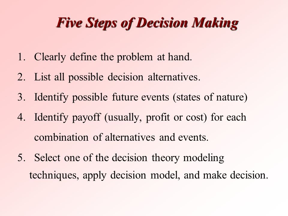 Five Steps of Decision Making