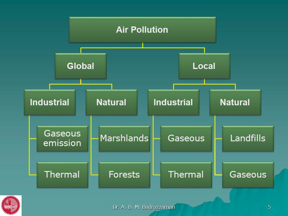 Dr. A. B. M. Badruzzaman Air Pollution Global Industrial