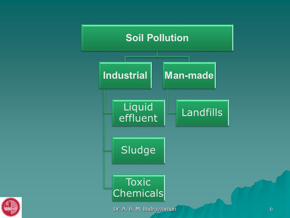 Dr. A. B. M. Badruzzaman Soil Pollution Industrial Liquid effluent