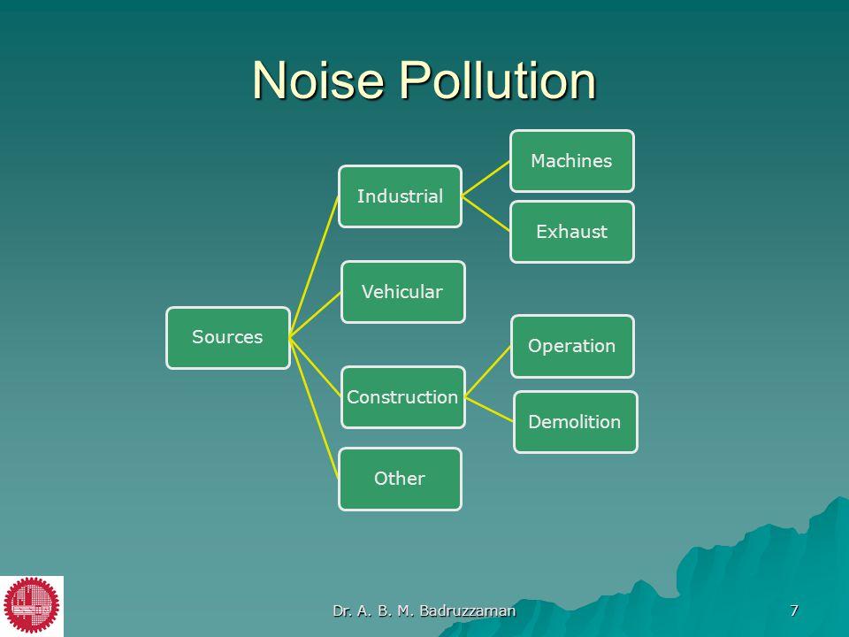 Noise Pollution Dr. A. B. M. Badruzzaman Sources Industrial Machines