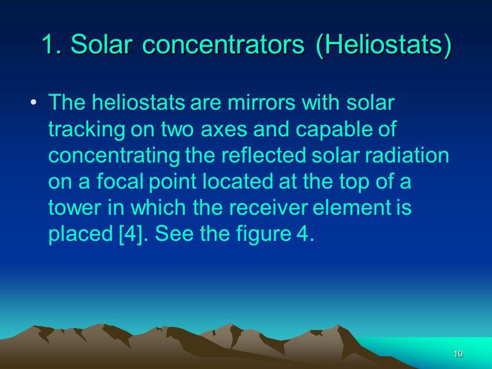 1. Solar concentrators (Heliostats)