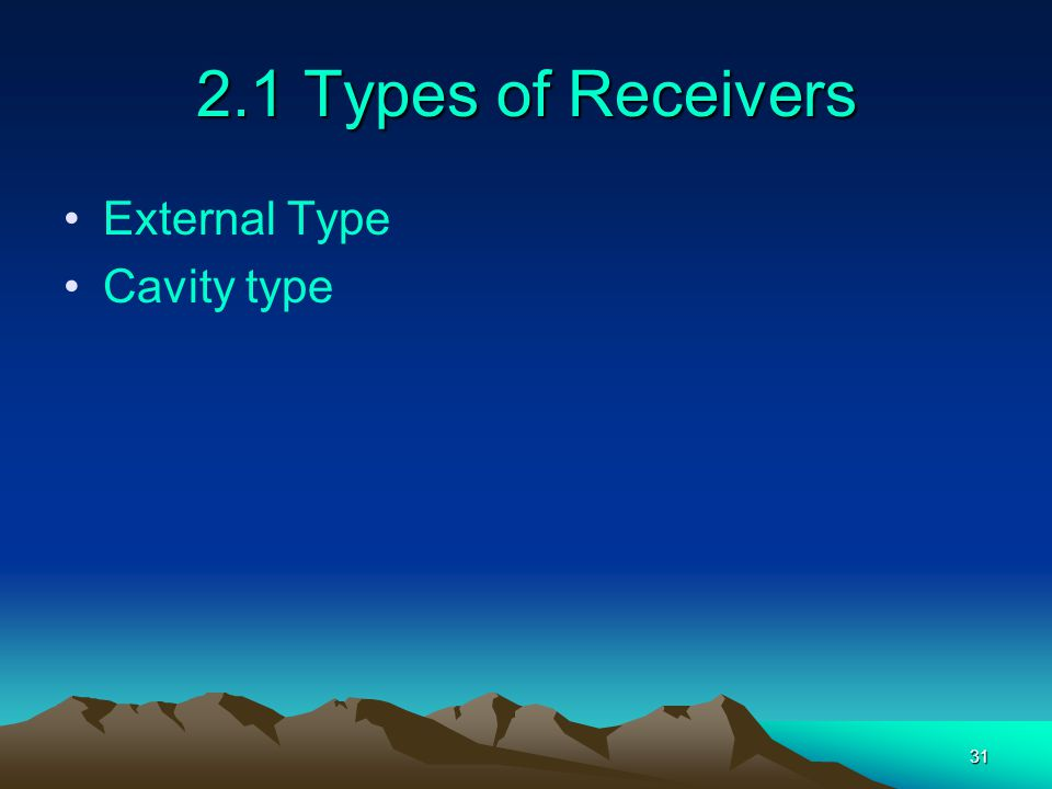 2.1 Types of Receivers External Type Cavity type