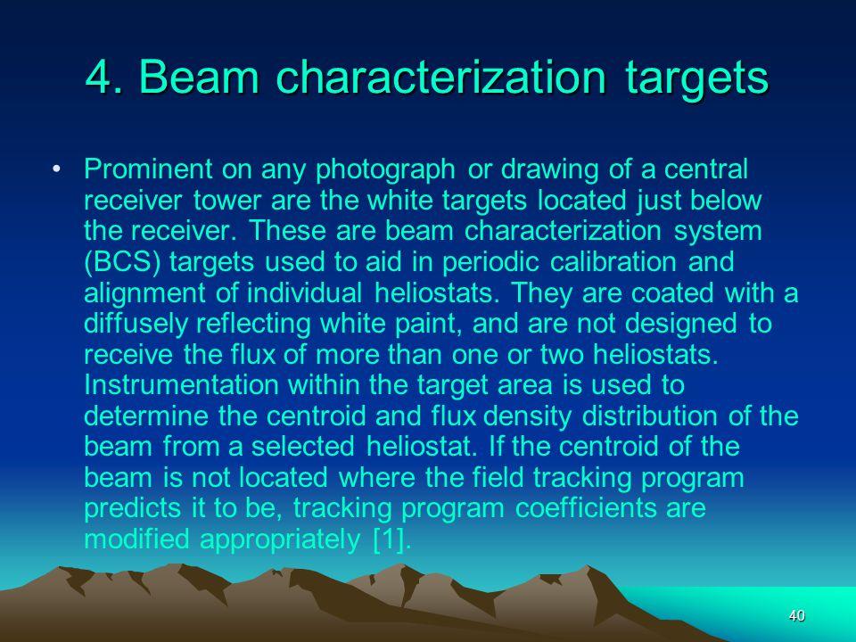 4. Beam characterization targets