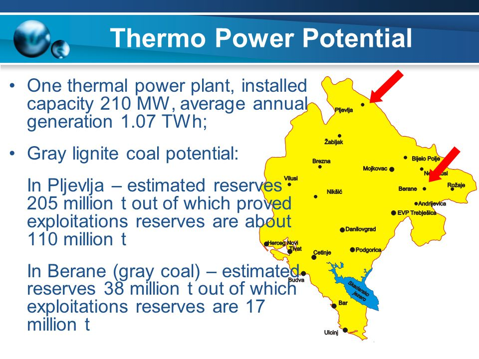 Thermo Power Potential
