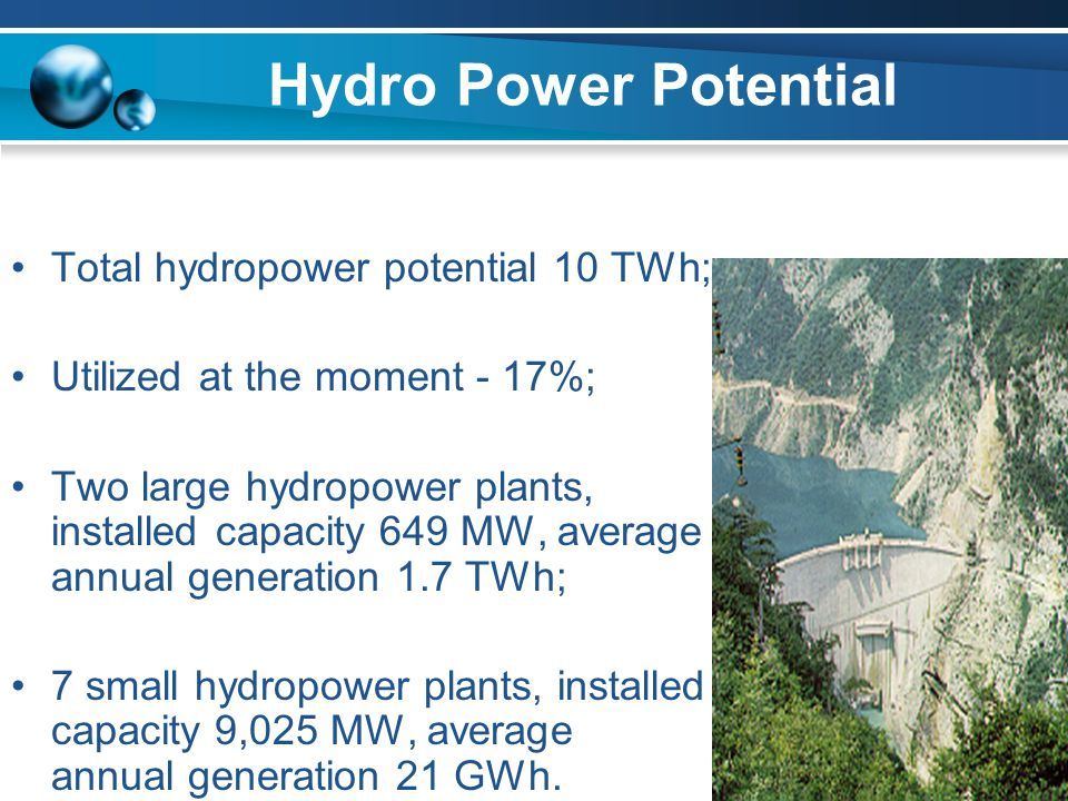 Hydro Power Potential Total hydropower potential 10 TWh;
