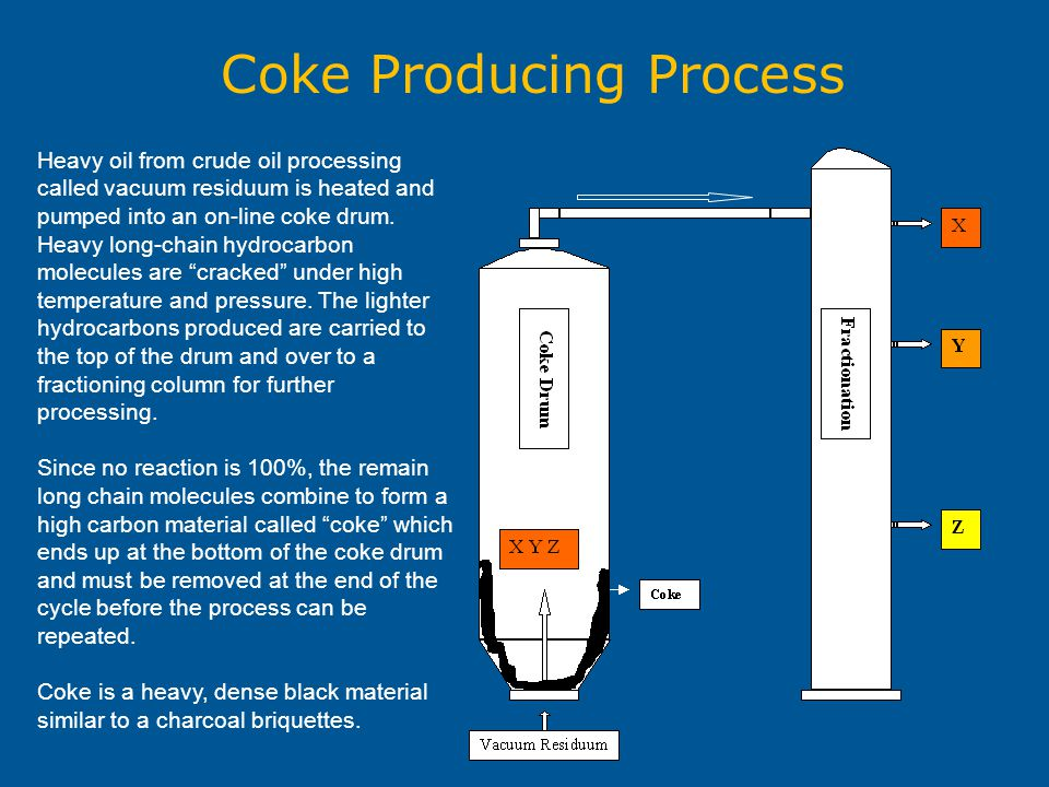 Coke Producing Process
