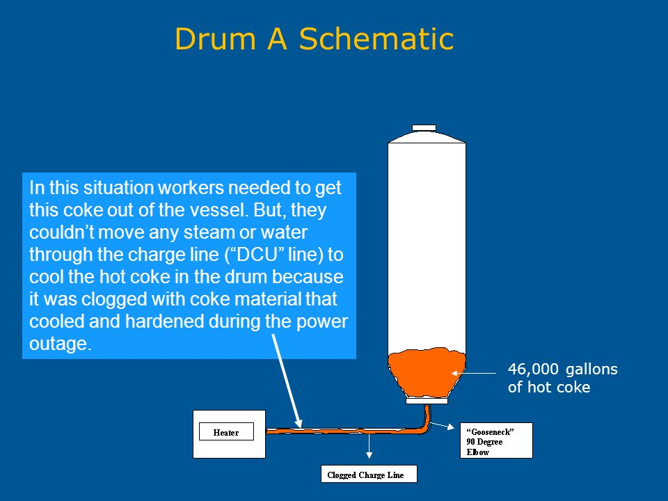 Drum A Schematic