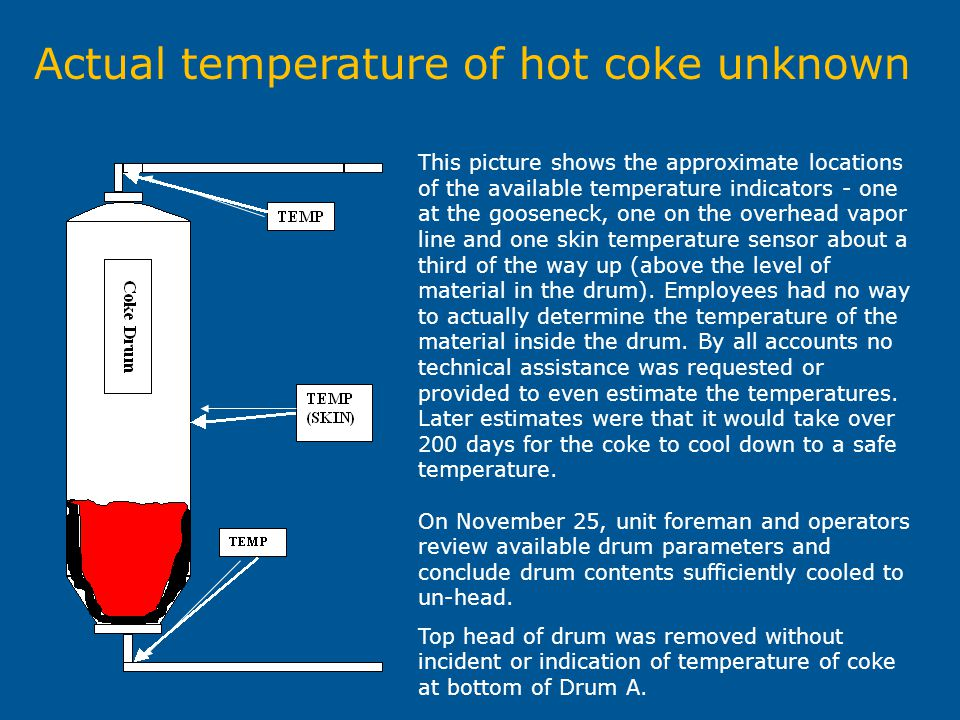 Actual temperature of hot coke unknown