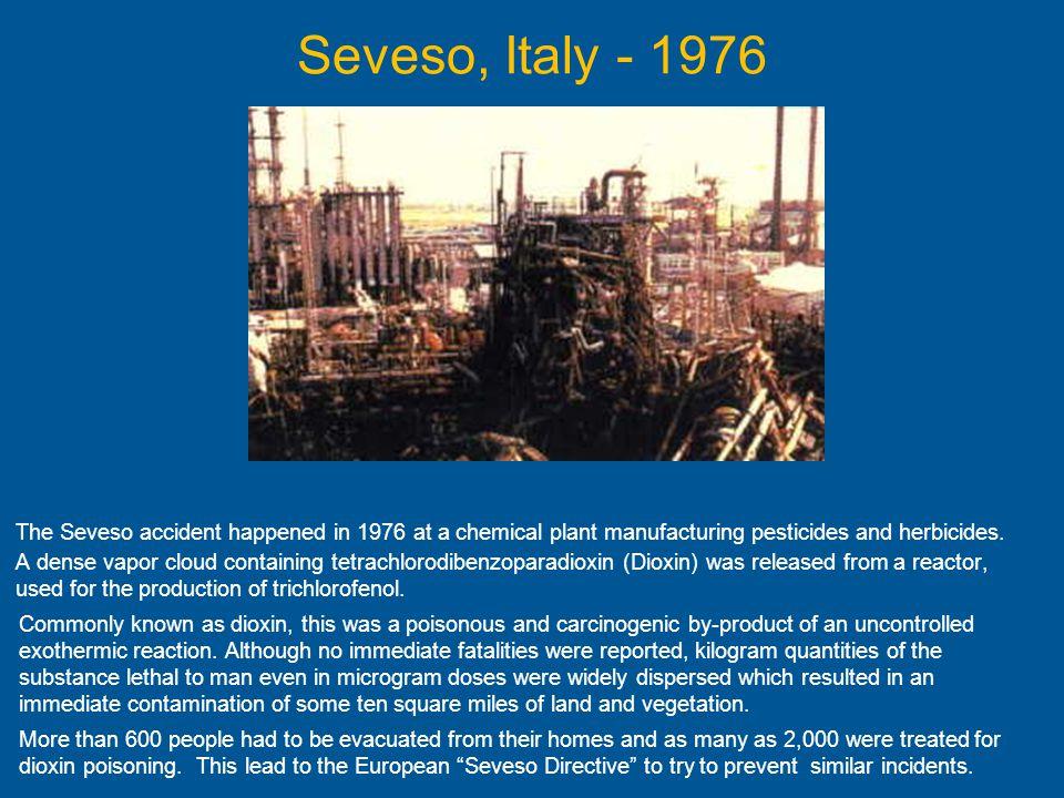 Seveso, Italy - 1976