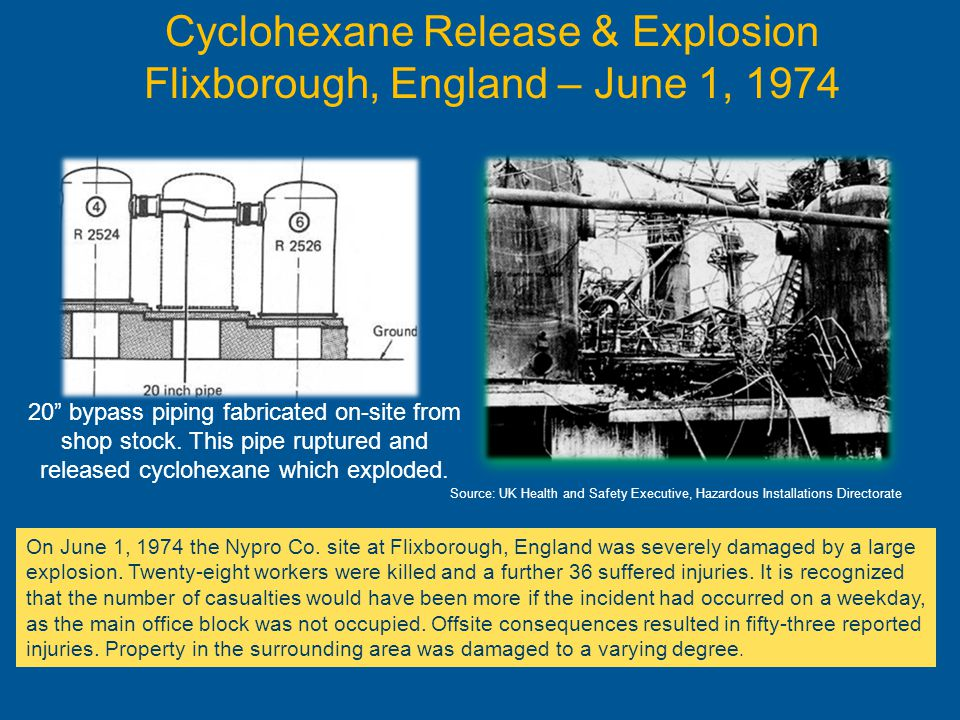 Cyclohexane Release & Explosion Flixborough, England – June 1, 1974