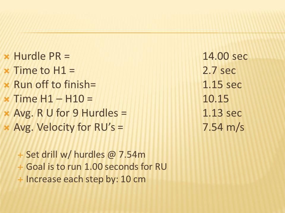 Avg. Velocity for RU's = 7.54 m/s
