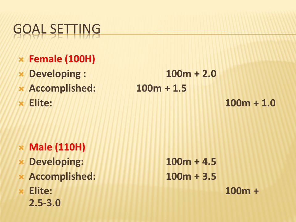 Goal Setting Female (100H) Developing : 100m + 2.0