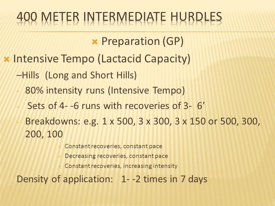 400 Meter Intermediate Hurdles