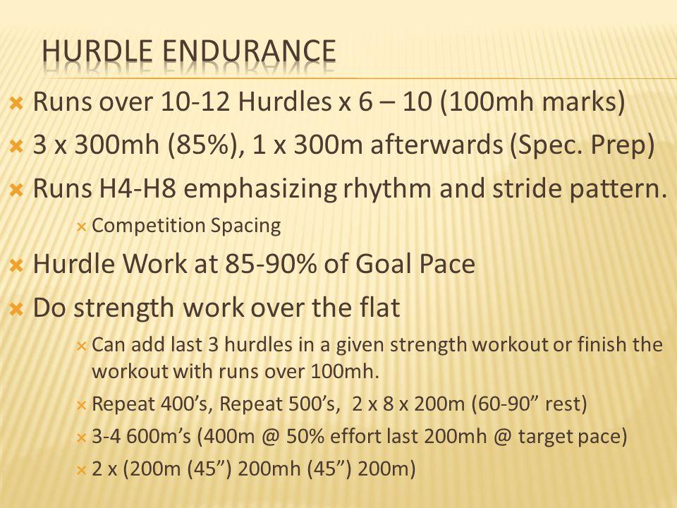 Hurdle Endurance Runs over 10-12 Hurdles x 6 – 10 (100mh marks)