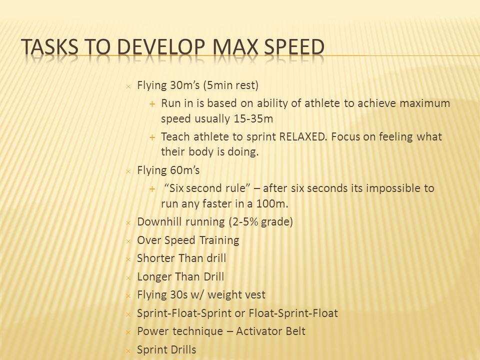 Tasks to Develop Max Speed