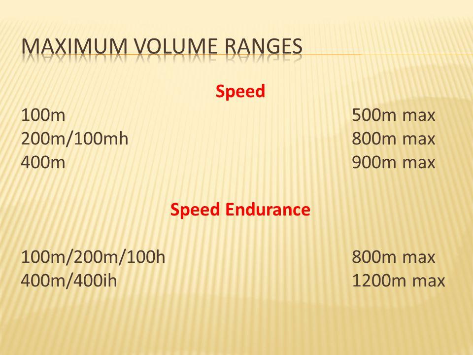 Maximum Volume Ranges Speed 100m 500m max 200m/100mh 800m max