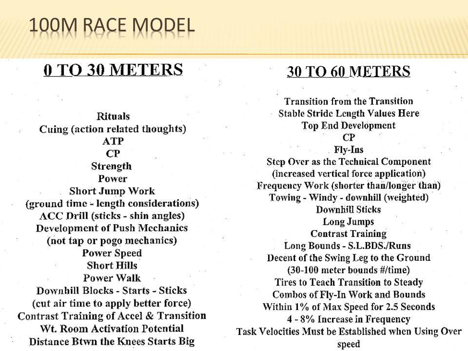 100m Race Model Men = 0 to 40meters, 40 – 70meters, 70-90meters, 90-100meters