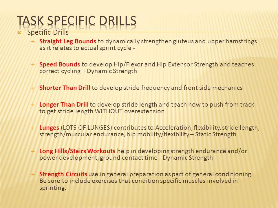 Task Specific Drills Specific Drills