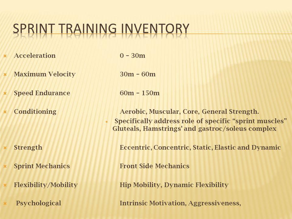 Sprint Training Inventory