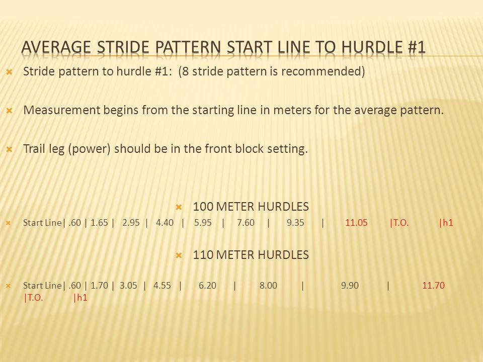 AVERAGE STRIDE PATTERN START LINE TO HURDLE #1