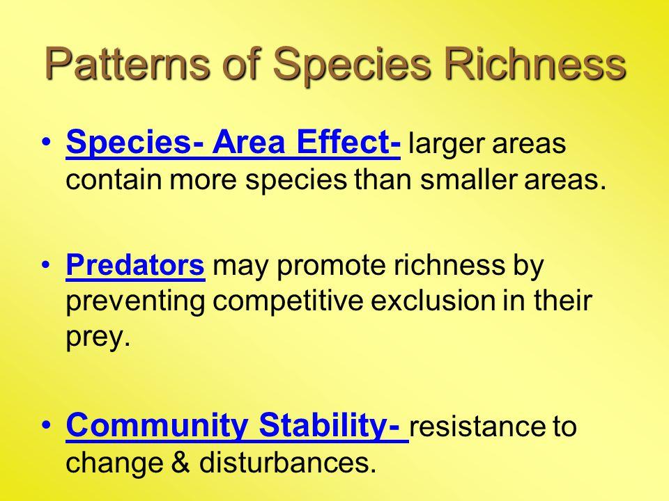 Patterns of Species Richness