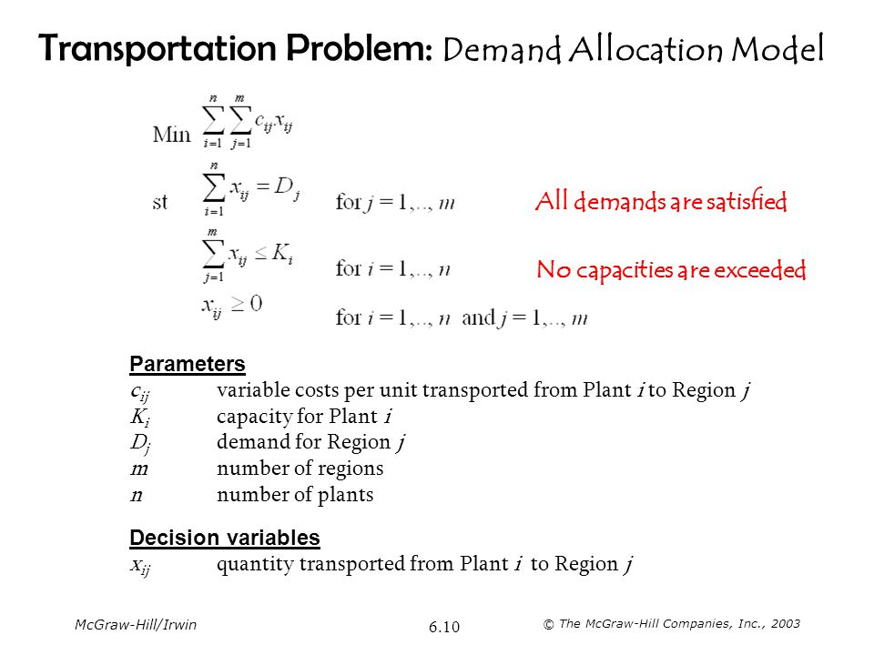 Transportation Problem: Demand Allocation Model