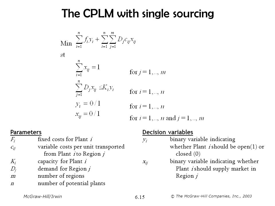 The CPLM with single sourcing