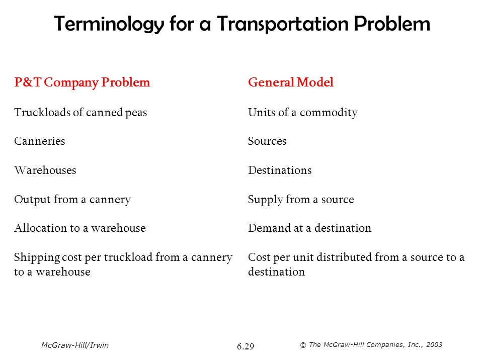 Terminology for a Transportation Problem