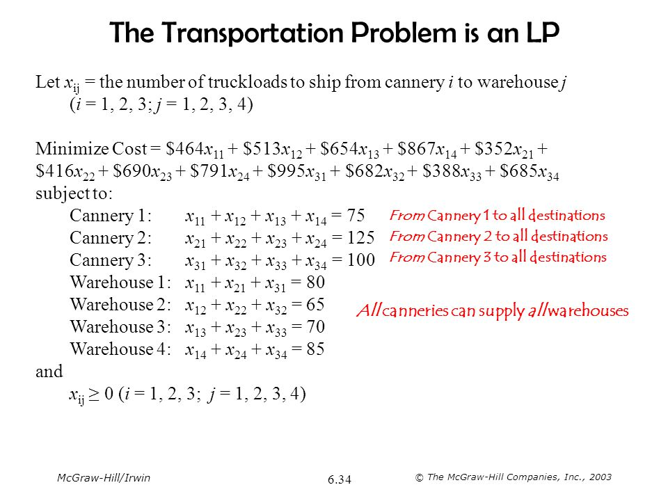 The Transportation Problem is an LP
