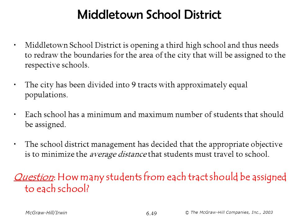 Middletown School District