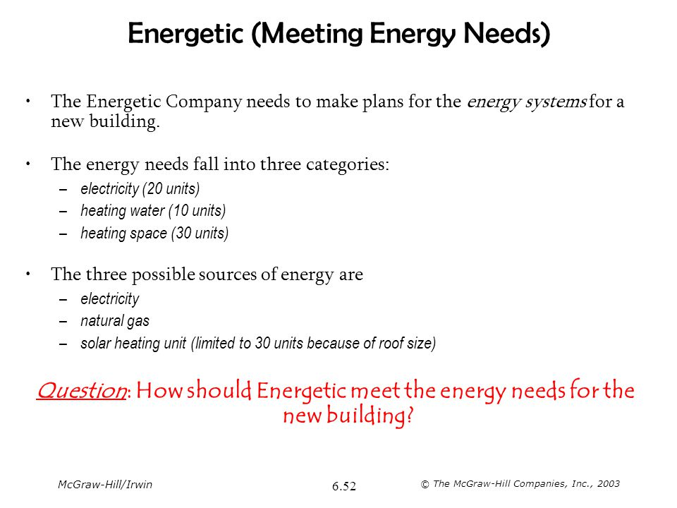 Energetic (Meeting Energy Needs)