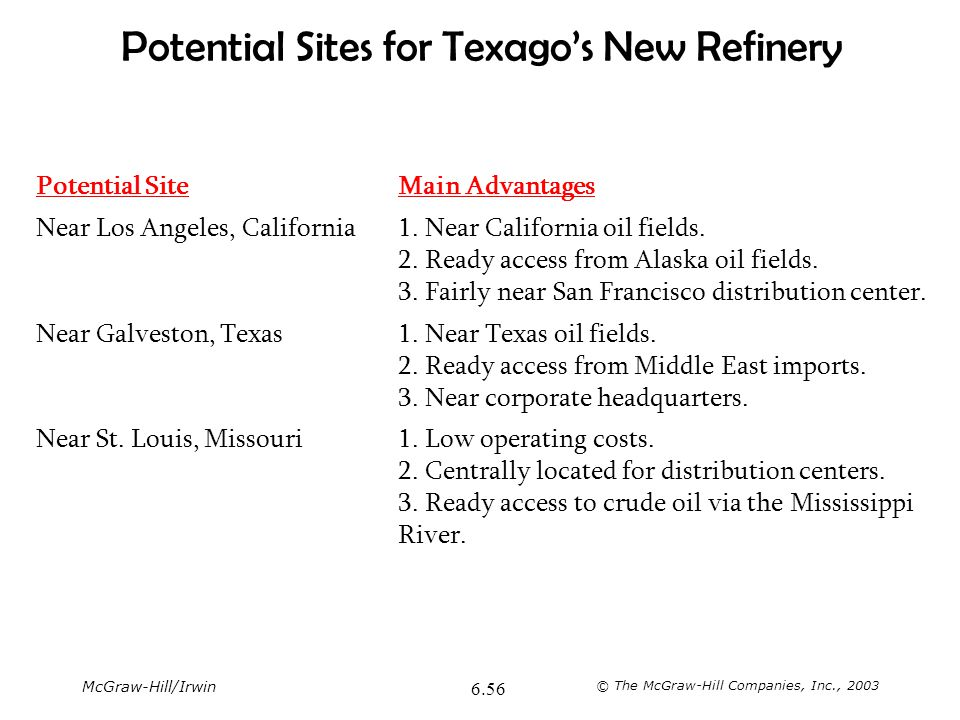Potential Sites for Texago's New Refinery