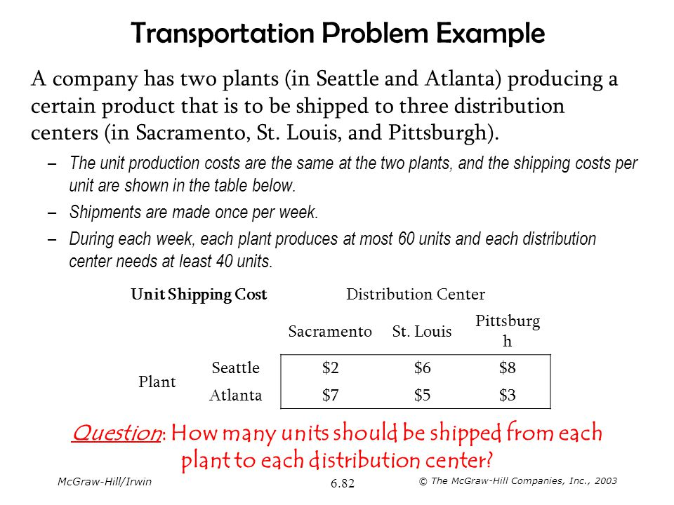 Transportation Problem Example