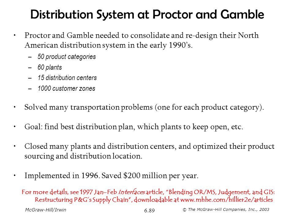 Distribution System at Proctor and Gamble