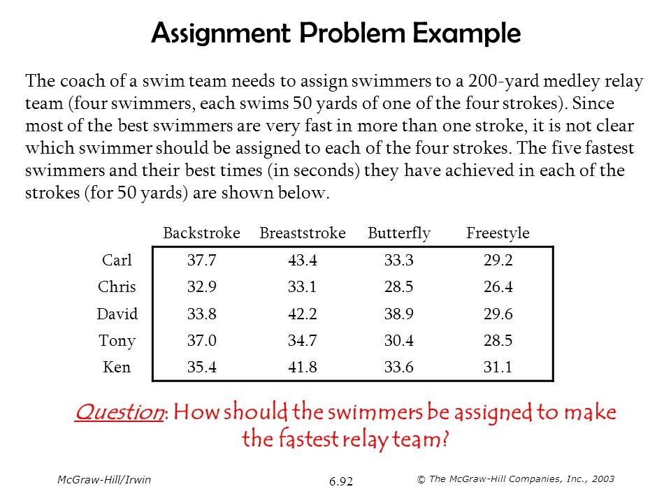 Assignment Problem Example