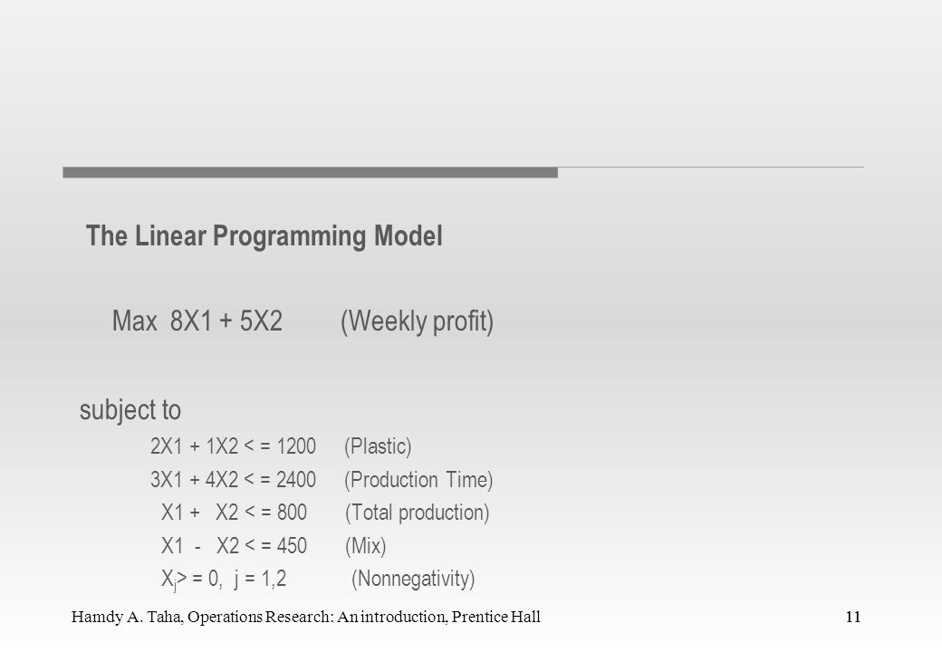 The Linear Programming Model Max 8X1 + 5X2 (Weekly profit)